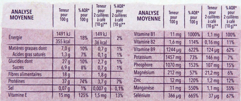 Sélégerme - Voedingswaarden - fr