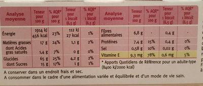 Sablé Thé Vert Mandarine au germe de riz - Nutrition facts