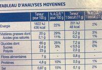 Biscuit ss sucres ajouté cacao vanille - Nutrition facts - fr