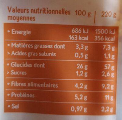 Cuisine riz et soja a l'espagnole - Valori nutrizionali - fr