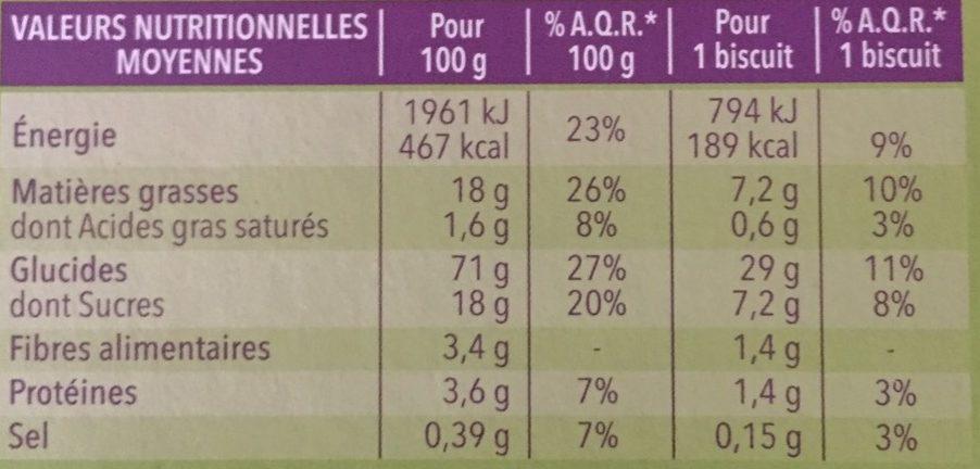 Biscuit Miel Noisette sans gluten - Voedingswaarden - fr