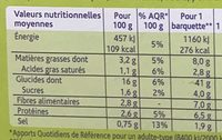 Fusilli Tomate Ricotta - Nutrition facts