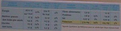 Goûter 4s aux pommes - Nutrition facts