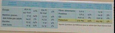 Biscuits aux pommes - Informations nutritionnelles - fr