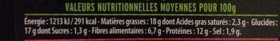 Cordon Bleu  Végétale - Voedingswaarden - fr