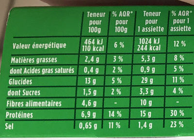 Wok de Nouilles et Petits Légumes Cuisinés - Nutrition facts