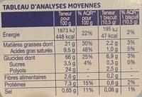 Biscuit fondant choco lait - Informations nutritionnelles - fr