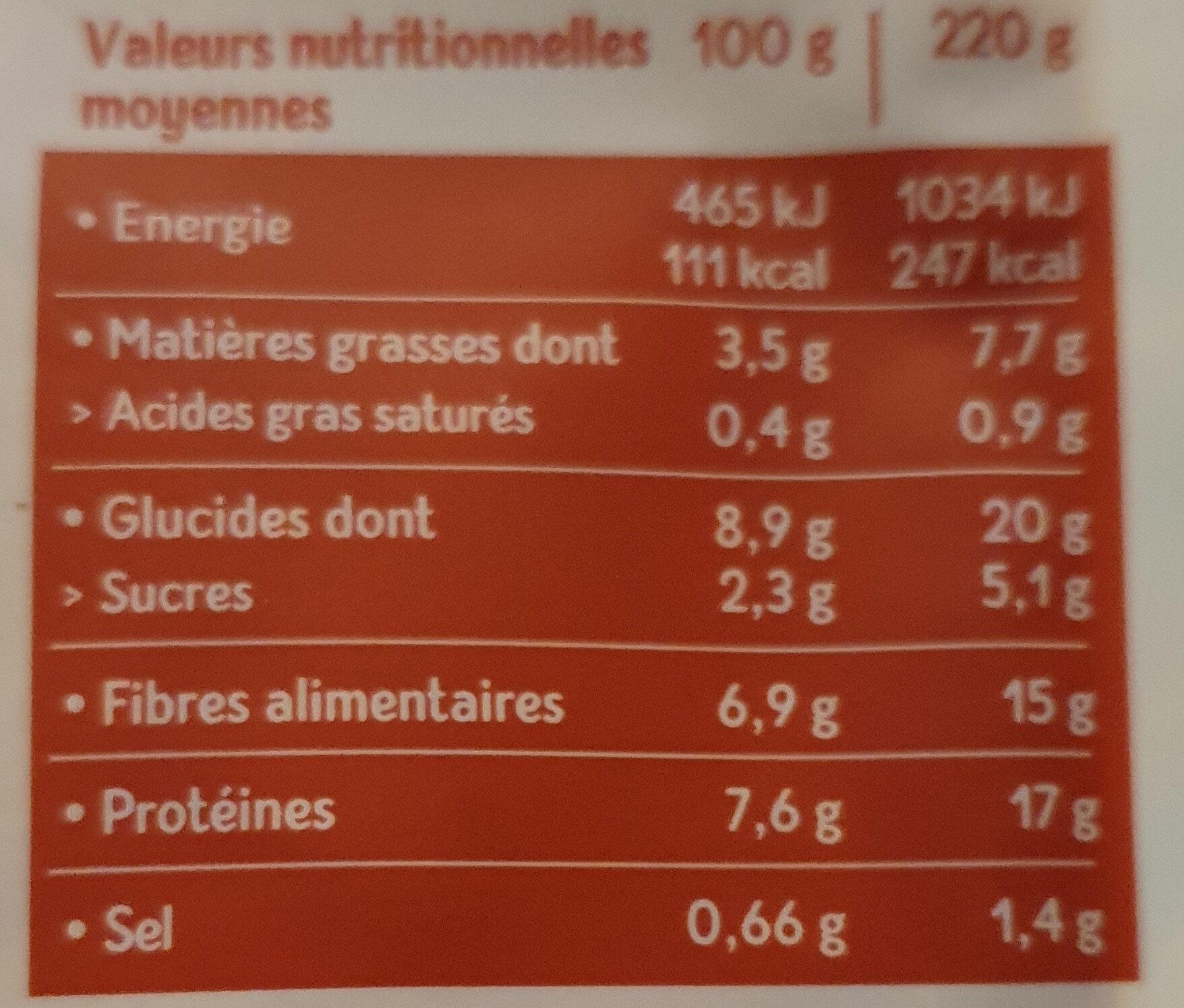 Haricots rouges Blé & Soja façon Chili - Informations nutritionnelles - fr