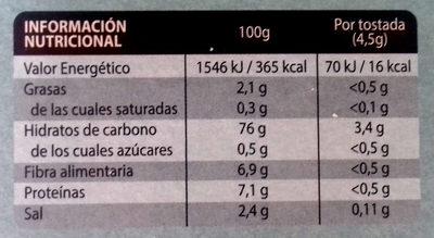 Tostadas crujientes de cereales y semillas Quinoa Teff - Información nutricional
