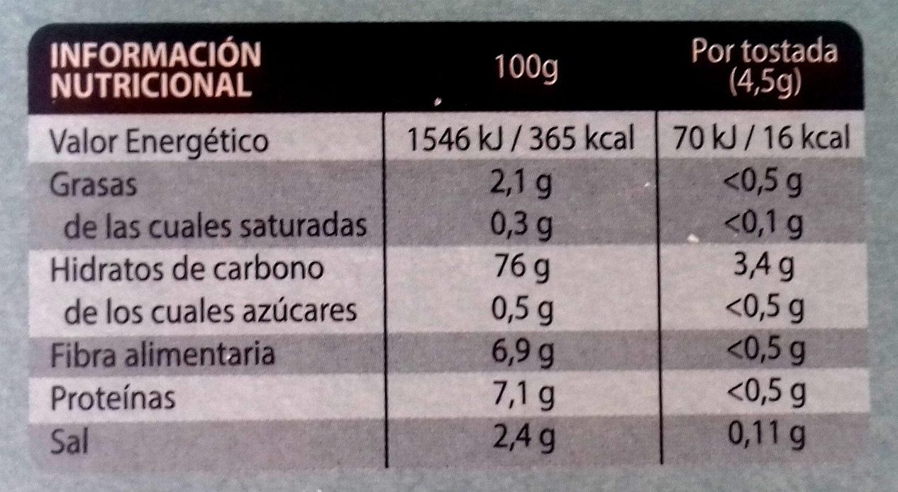 Tostadas crujientes de quinoa y semillas de teff - Información nutricional
