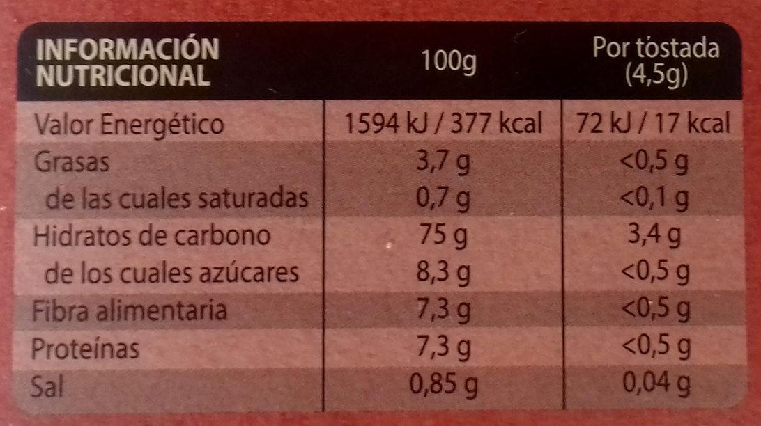 Tostadas crujientes de cereales y semillas - Información nutricional - es