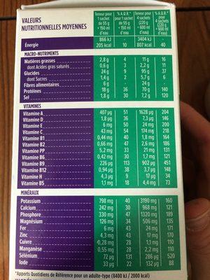 Milical LCD - Soupe au Curry & Nouilles Chinoises - Informations nutritionnelles