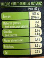 Grill Knacks Végétal - Nutrition facts - fr