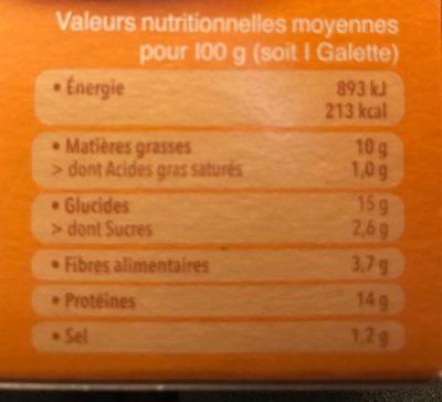 Carré de blé à l indienne - Informations nutritionnelles