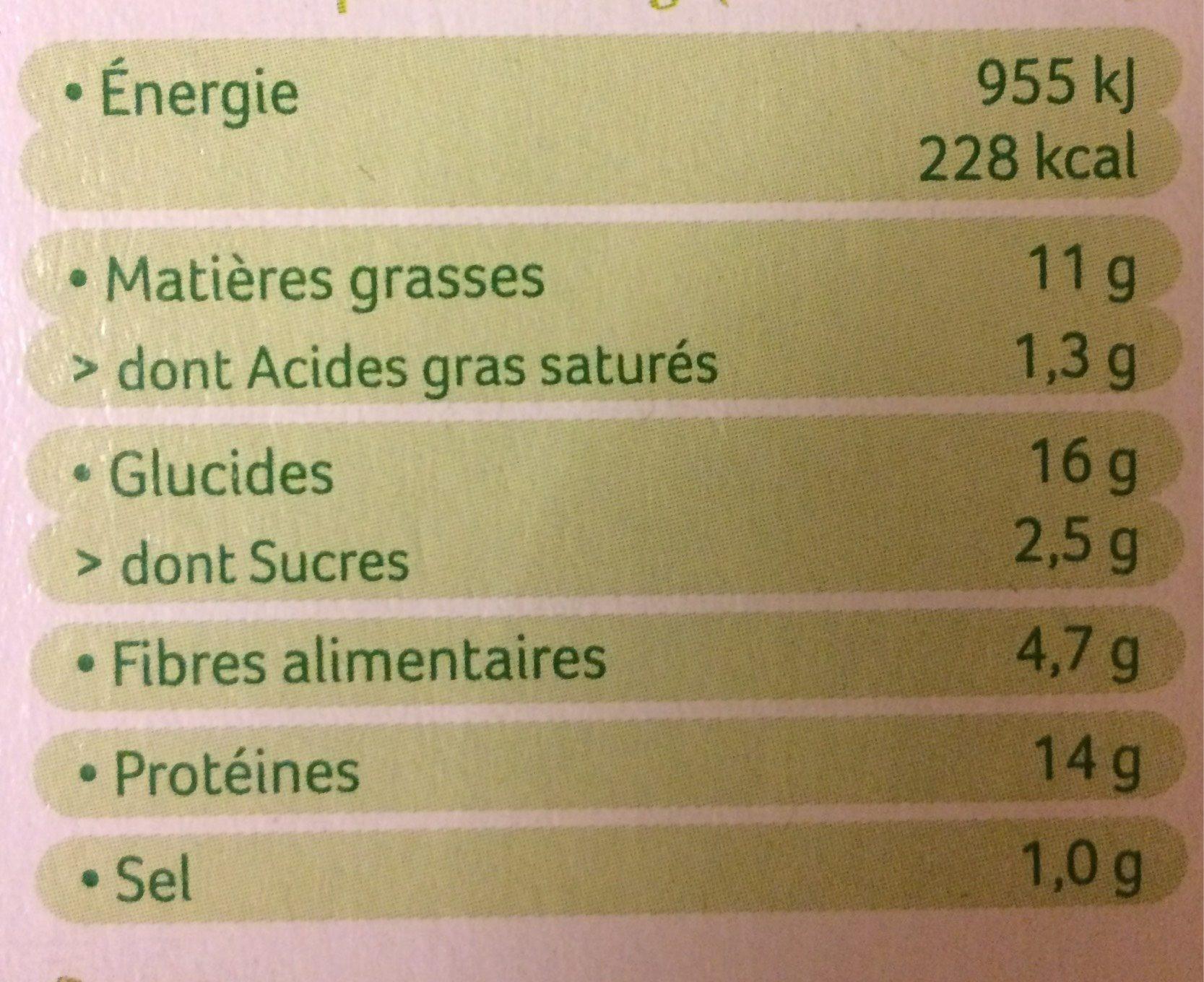 Tendres carrés de blé - Nutrition facts