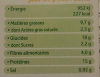 Tendres carrés de blé - Voedingswaarden