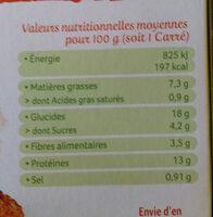 Tendre carrés de blé - Nutrition facts