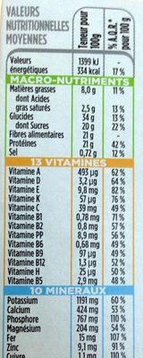 Mon repas minceur Barre Avoine Orange Cacao - Nutrition facts