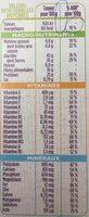 Barre Chocolat Caramel pointe de sel - Informations nutritionnelles - fr