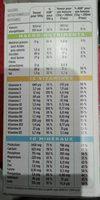 Douceur de céréales - Nutrition facts - fr