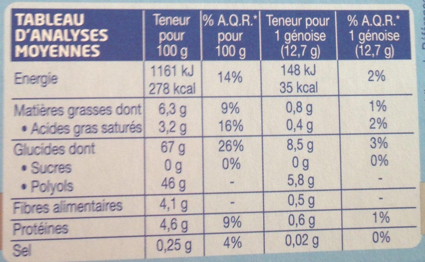 Génoise Chocolat Framboise - Voedingswaarden