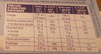 Gerblé sans sucres génoise chocolat framboise - Nutrition facts - fr