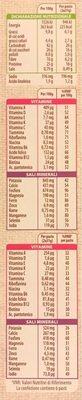 Caramello Salato protein bar - Valori nutrizionali - it