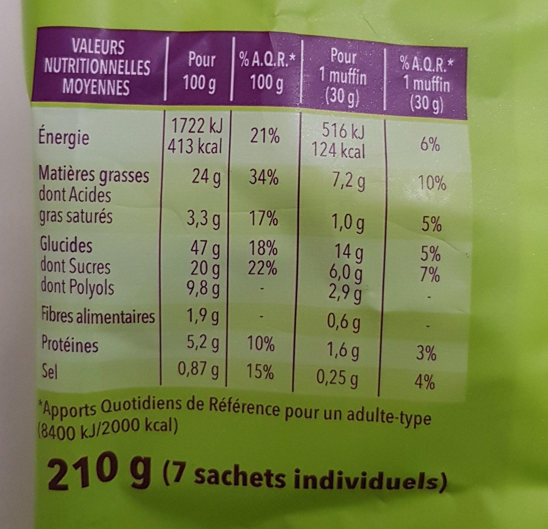 Petits muffins citron pavot - Informations nutritionnelles - fr