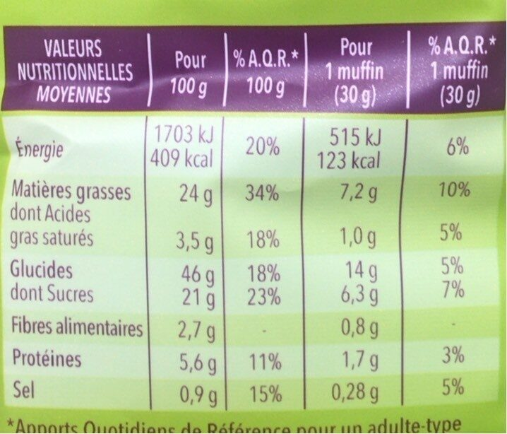 Petits muffins cacao - Informations nutritionnelles - fr