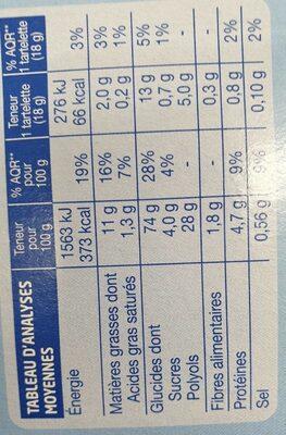 Tartelette saveur framboise - Valori nutrizionali - fr