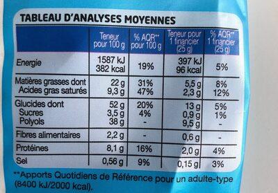 Financiers aux amandes sans sucres ajoutés - Informations nutritionnelles - fr