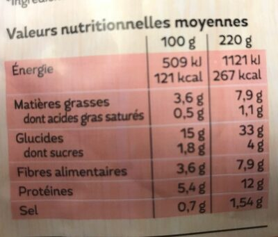 Fusilli de Lentilles Corail - Valori nutrizionali - fr