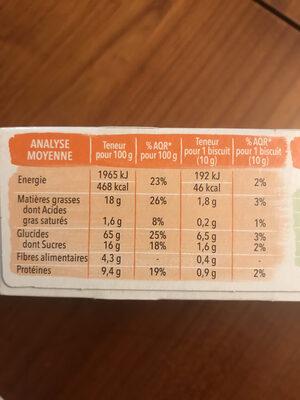Duo de sésame pamplemousse - Informations nutritionnelles