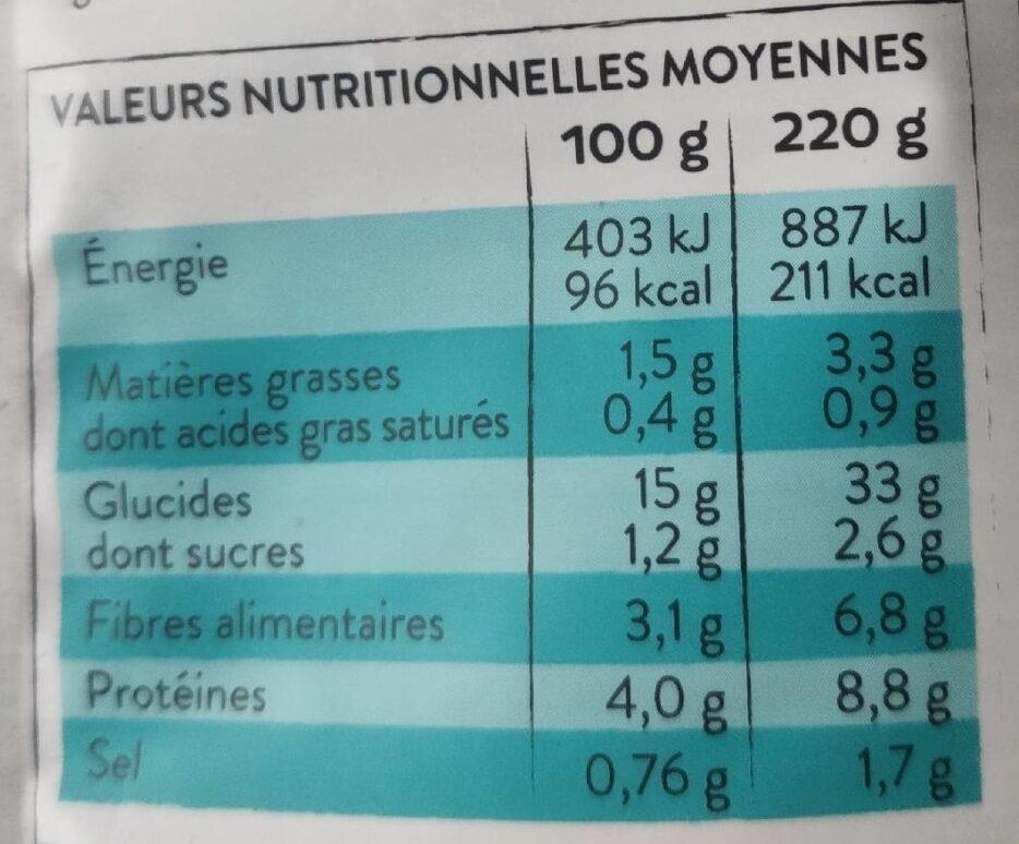 Quinoa royal pois-chiches & citron confit - Informations nutritionnelles - fr
