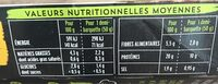 Grill Vegetal Émincés soja et blé Curry - Nutrition facts
