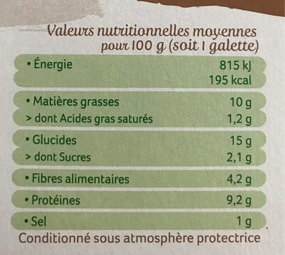 Pavés fondants Champignons et Persillade - Valori nutrizionali - fr
