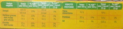 Gingembre saveur citron - Informations nutritionnelles - fr