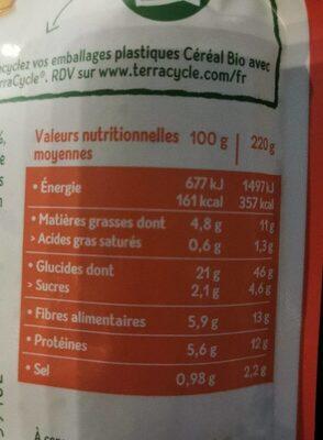 Teriyaki - Nutrition facts - fr