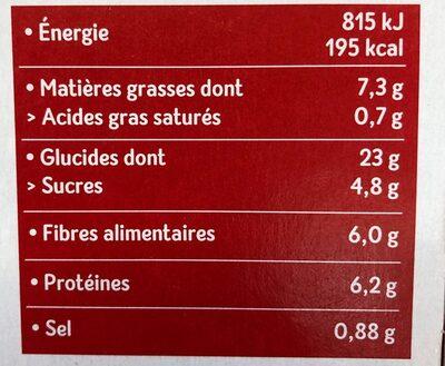 coeur de burger - Informations nutritionnelles - fr