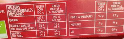 Émincés Soja et Blé - Valori nutrizionali - fr