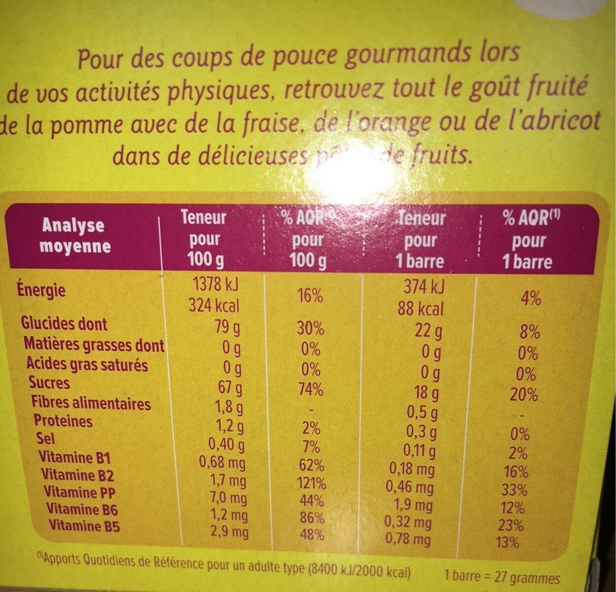 Pâtes de fruit - Informations nutritionnelles - fr