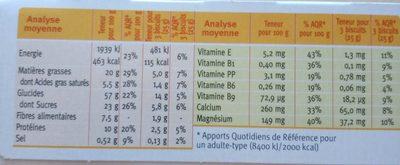 Biscuit Sésame chocolat - Informations nutritionnelles