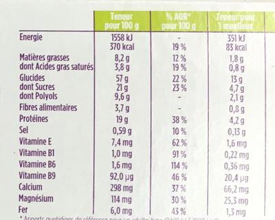 Biscuits moelleux saveur muesli fleur d'oranger - Nutrition facts