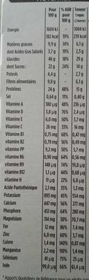 Mon repas Minceur Barre aux Céréales aux pépites de Chocolat - Nutrition facts - fr
