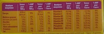 Barre de figue - Nutrition facts