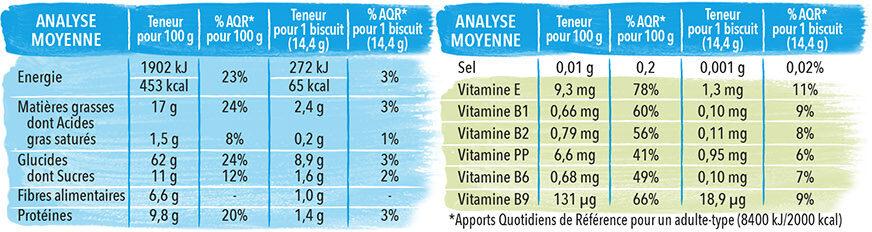 Biscuit pomme noisette - Informations nutritionnelles - fr