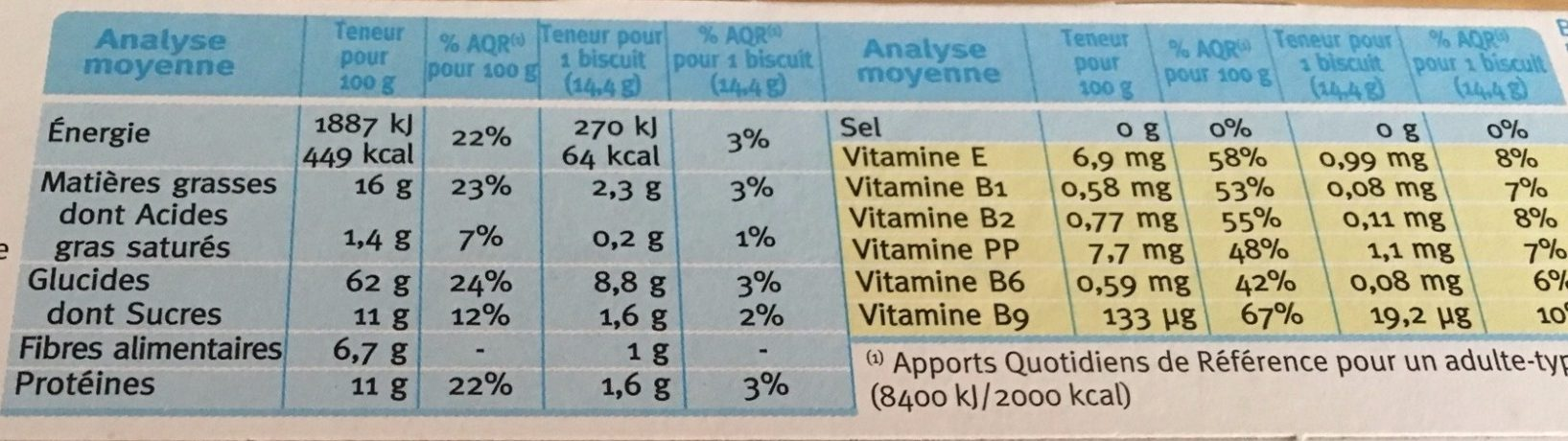 Biscuit Pomme Noisette - Nutrition facts