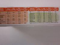 Biscuit raisin - Informations nutritionnelles - fr