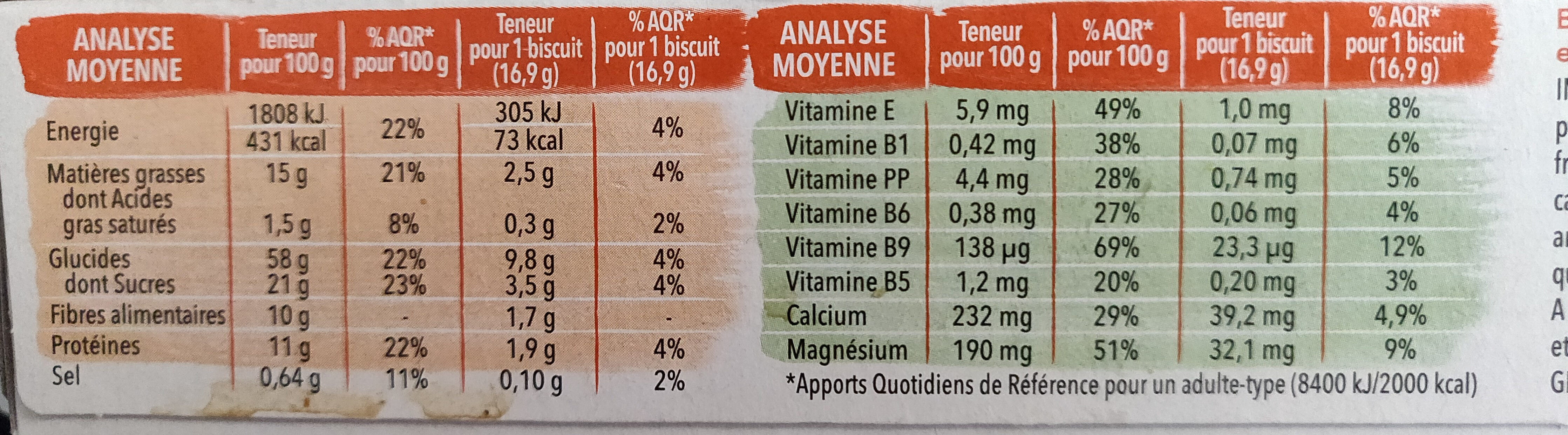 Biscuits Soja Figue - Informations nutritionnelles - fr