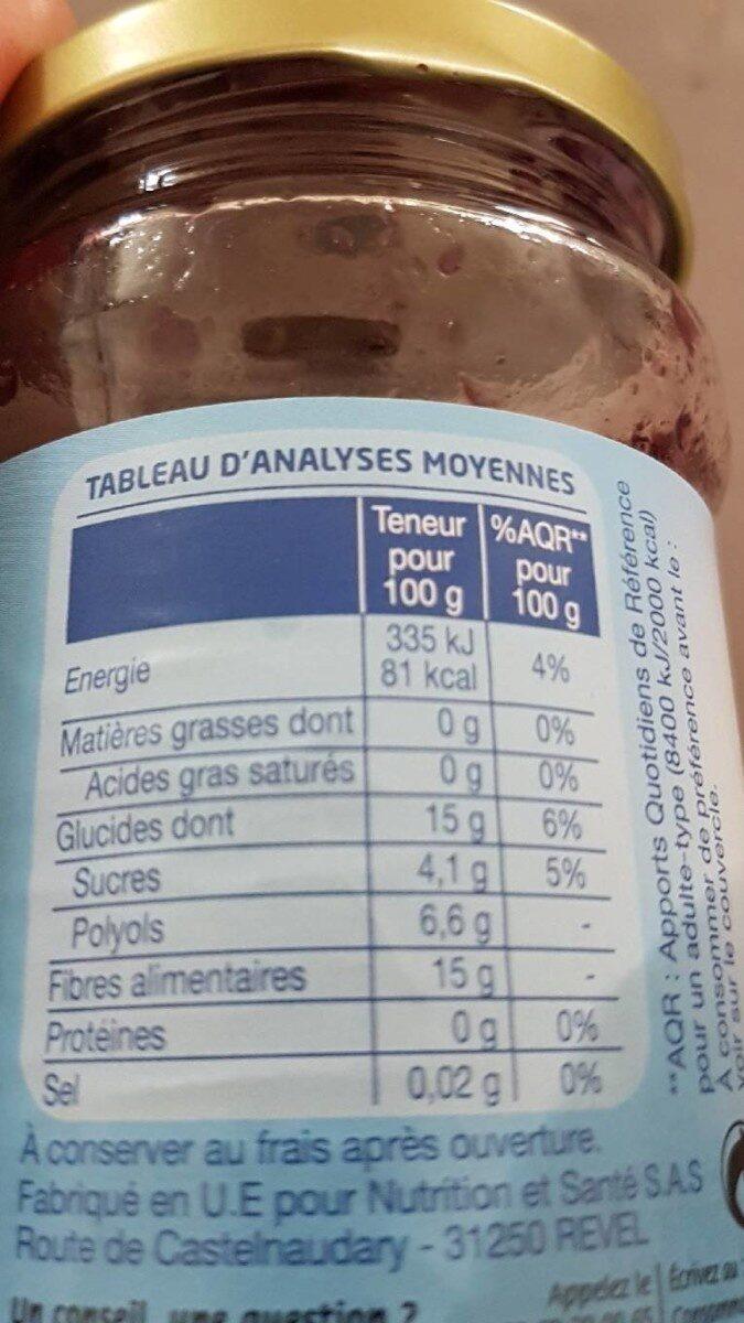 Confiture - Valori nutrizionali - fr